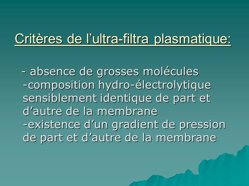 Critères de lultra-filtra plasmatique: - absence de grosses molécules -composition hydro-électrolytique sensiblement identique de part et dautre de la