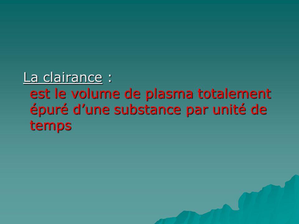 La clairance : est le volume de plasma totalement épuré dune substance par unité de temps La clairance : est le volume de plasma totalement épuré dune