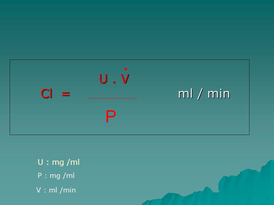 P. U : mg /ml P : mg /ml V : ml /min U. V Cl = ml / min U. V Cl = ml / min