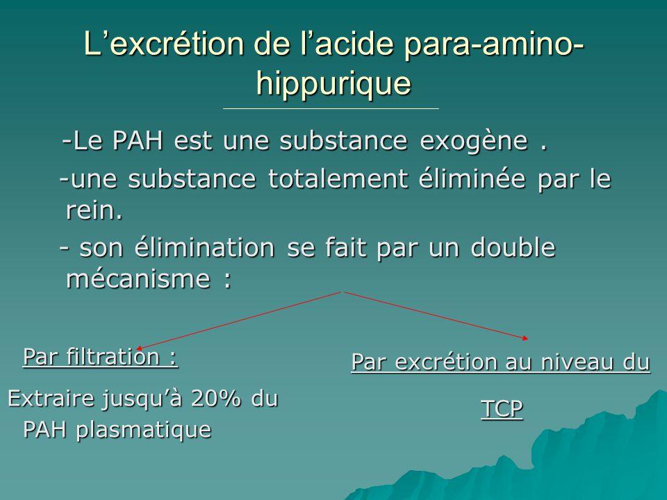 Lexcrétion de lacide para-amino- hippurique -Le PAH est une substance exogène. -Le PAH est une substance exogène. -une substance totalement éliminée p