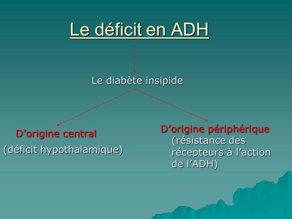 Le déficit en ADH Dorigine central Dorigine périphérique (résistance des récepteurs à laction de lADH) (déficit hypothalamique) Le diabète insipide