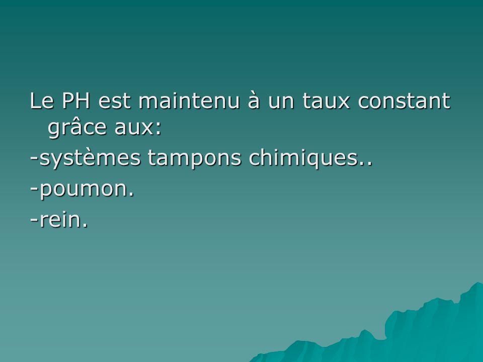 Le PH est maintenu à un taux constant grâce aux: -systèmes tampons chimiques.. -poumon.-rein.