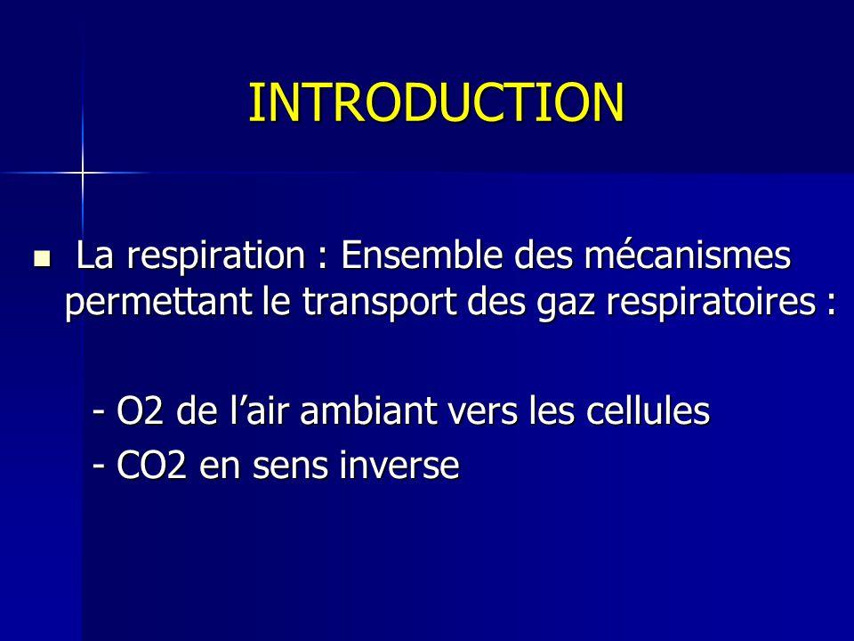 INTRODUCTION La respiration : Ensemble des mécanismes permettant le transport des gaz respiratoires : La respiration : Ensemble des mécanismes permettant le transport des gaz respiratoires : - O2 de lair ambiant vers les cellules - O2 de lair ambiant vers les cellules - CO2 en sens inverse - CO2 en sens inverse