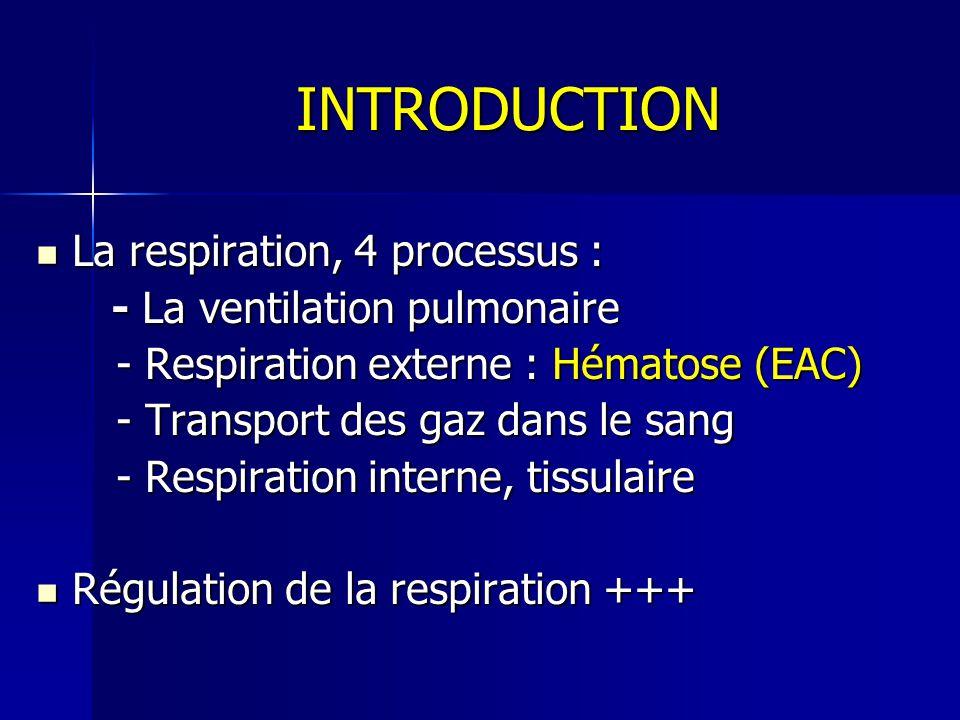 INTRODUCTION La respiration, 4 processus : La respiration, 4 processus : - La ventilation pulmonaire - La ventilation pulmonaire - Respiration externe : Hématose (EAC) - Respiration externe : Hématose (EAC) - Transport des gaz dans le sang - Transport des gaz dans le sang - Respiration interne, tissulaire - Respiration interne, tissulaire Régulation de la respiration +++ Régulation de la respiration +++