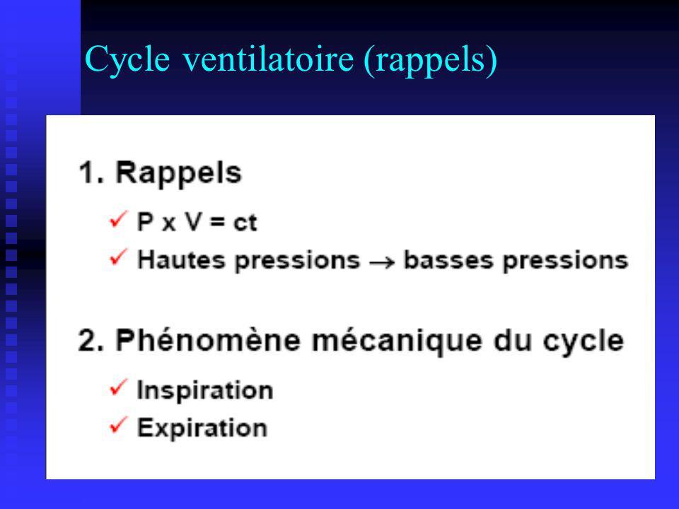 Cycle ventilatoire (rappels)