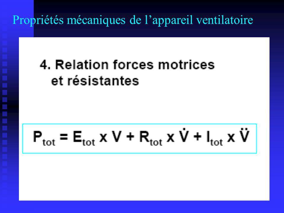 Propriétés mécaniques de lappareil ventilatoire