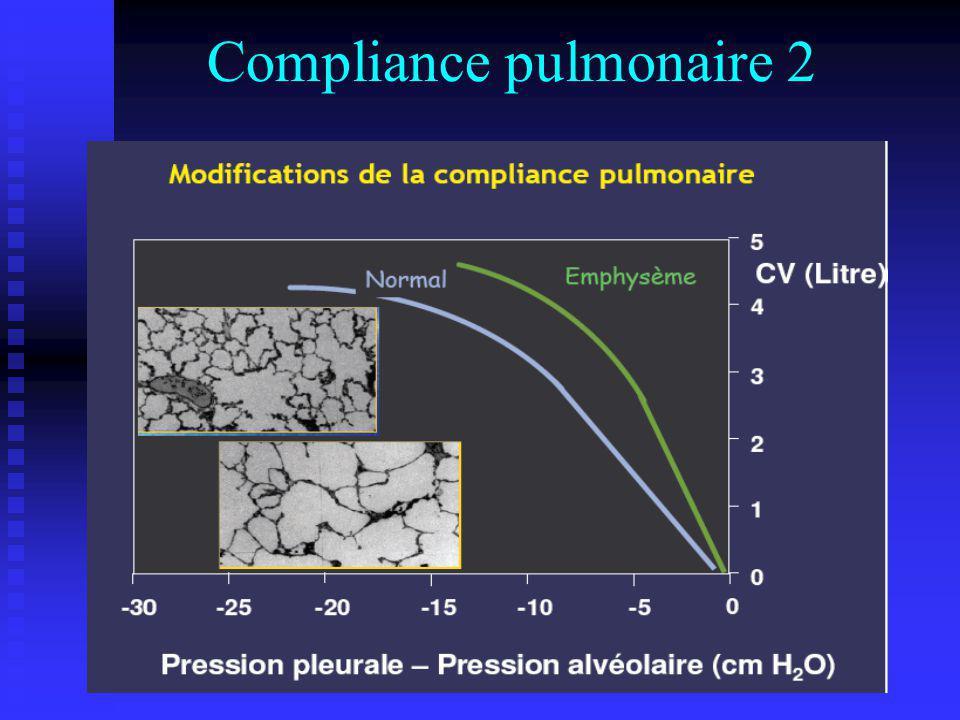 Compliance pulmonaire 2
