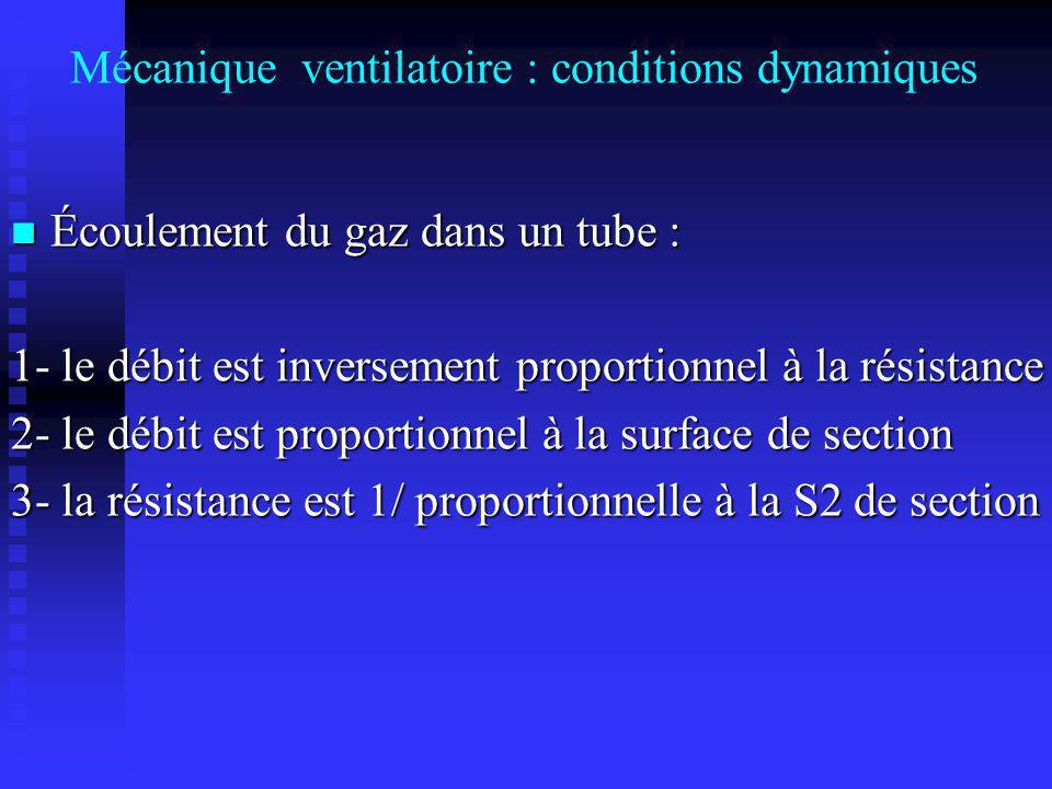 Mécanique ventilatoire : conditions dynamiques Écoulement du gaz dans un tube : Écoulement du gaz dans un tube : 1- le débit est inversement proportio