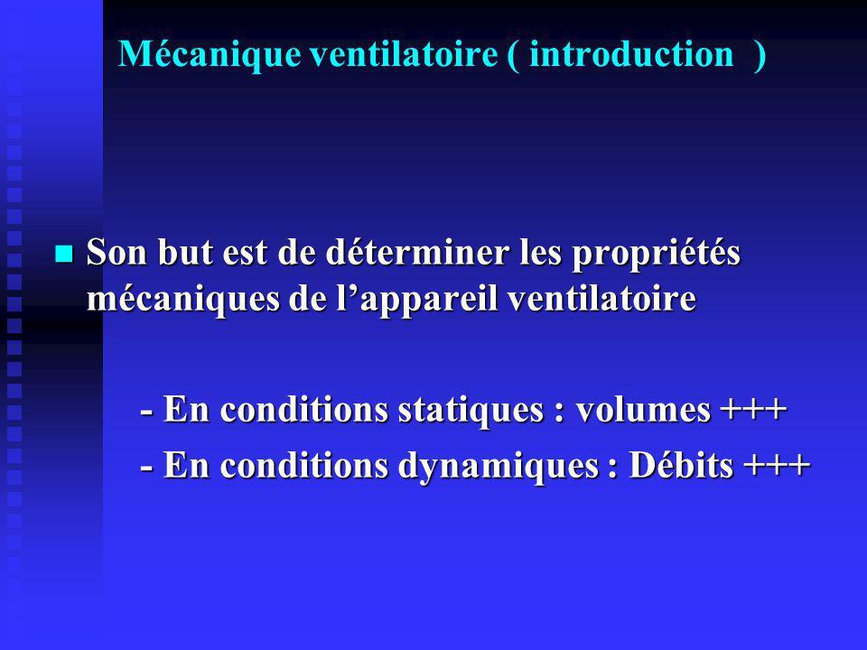 Mécanique ventilatoire ( introduction ) Son but est de déterminer les propriétés mécaniques de lappareil ventilatoire Son but est de déterminer les pr