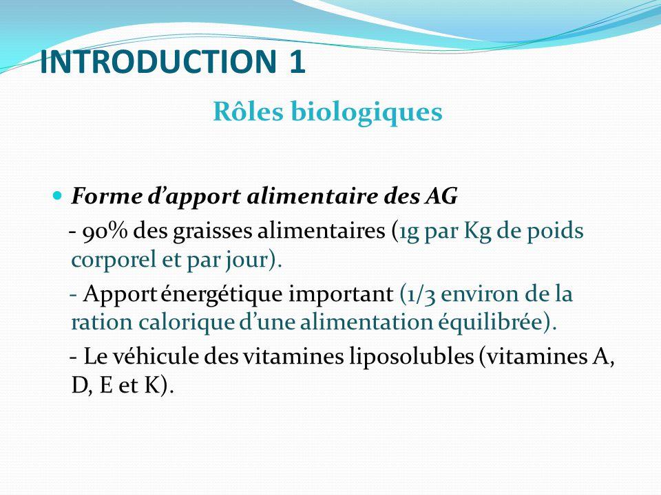 INTRODUCTION 1 Forme dapport alimentaire des AG - 90% des graisses alimentaires (1g par Kg de poids corporel et par jour).