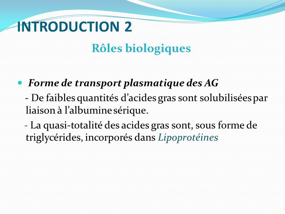 INTRODUCTION 2 Forme de transport plasmatique des AG - De faibles quantités dacides gras sont solubilisées par liaison à lalbumine sérique.