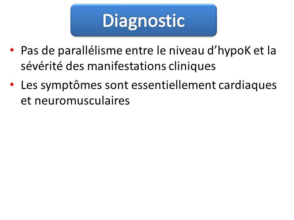 Pas de parallélisme entre le niveau dhypoK et la sévérité des manifestations cliniques Les symptômes sont essentiellement cardiaques et neuromusculair