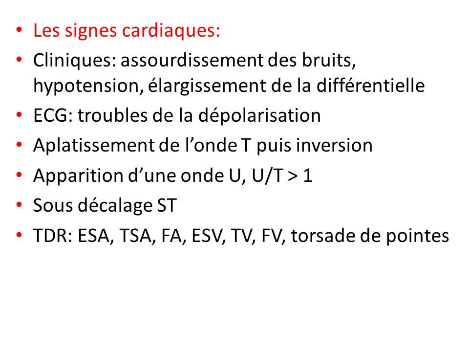 Les signes cardiaques: Cliniques: assourdissement des bruits, hypotension, élargissement de la différentielle ECG: troubles de la dépolarisation Aplat