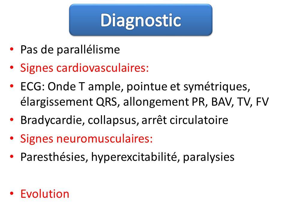 Pas de parallélisme Signes cardiovasculaires: ECG: Onde T ample, pointue et symétriques, élargissement QRS, allongement PR, BAV, TV, FV Bradycardie, c