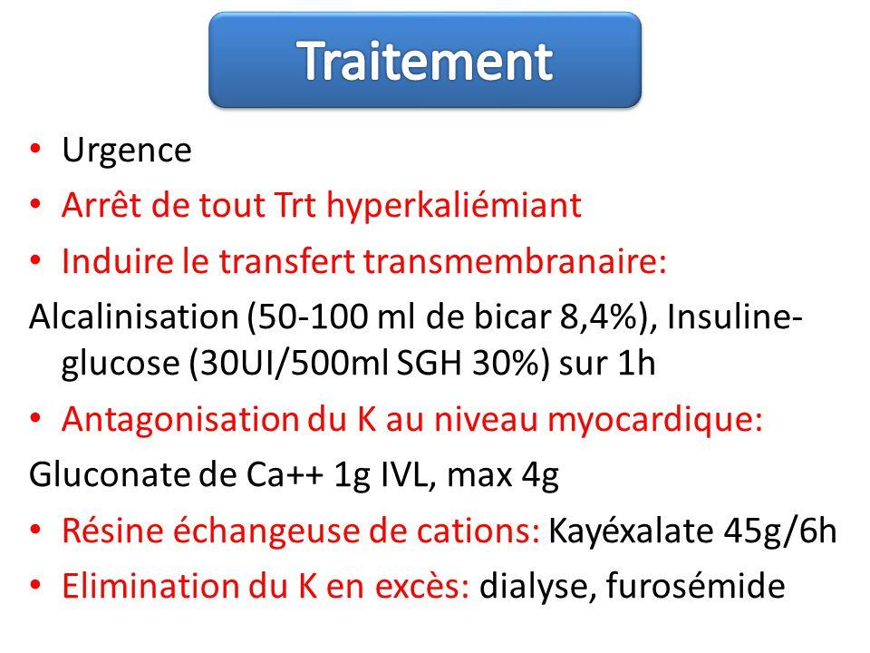 Urgence Arrêt de tout Trt hyperkaliémiant Induire le transfert transmembranaire: Alcalinisation (50-100 ml de bicar 8,4%), Insuline- glucose (30UI/500