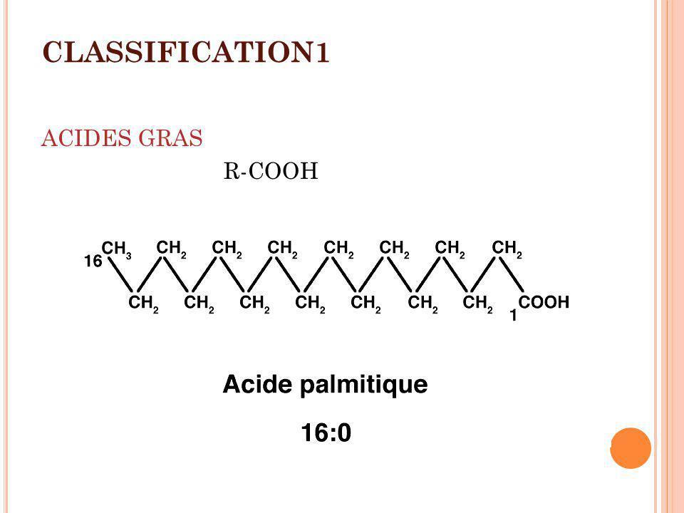 CLASSIFICATION 2 TRIGLYCÈRIDES Lipides de réserves