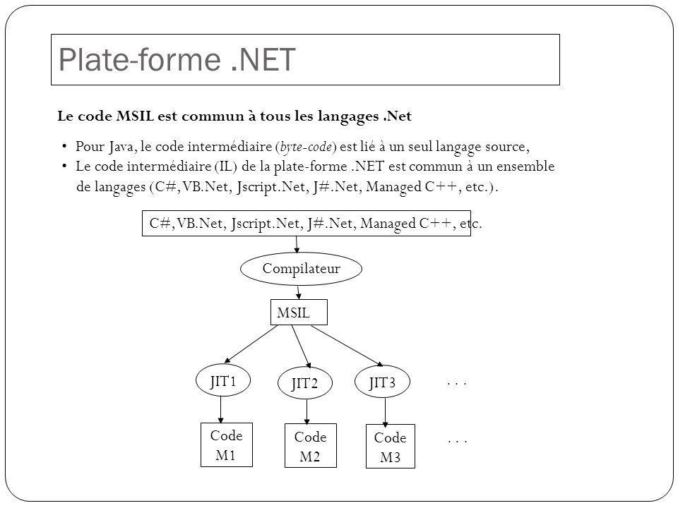 Plate-forme.NET Le code MSIL est commun à tous les langages.Net Pour Java, le code intermédiaire (byte-code) est lié à un seul langage source, Le code intermédiaire (IL) de la plate-forme.NET est commun à un ensemble de langages (C#, VB.Net, Jscript.Net, J#.Net, Managed C++, etc.).