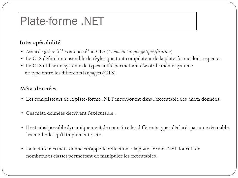Plate-forme.NET Méta-données Les compilateurs de la plate-forme.NET incorporent dans l exécutable des méta données.