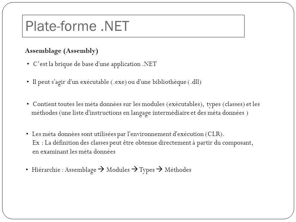 Plate-forme.NET Assemblage (Assembly) Cest la brique de base d une application.NET Il peut s agir d un exécutable (.exe) ou d une bibliothèque (.dll) Contient toutes les méta données sur les modules (exécutables), types (classes) et les méthodes (une liste d instructions en langage intermédiaire et des méta données ) Les méta données sont utilisées par l environnement d exécution (CLR).