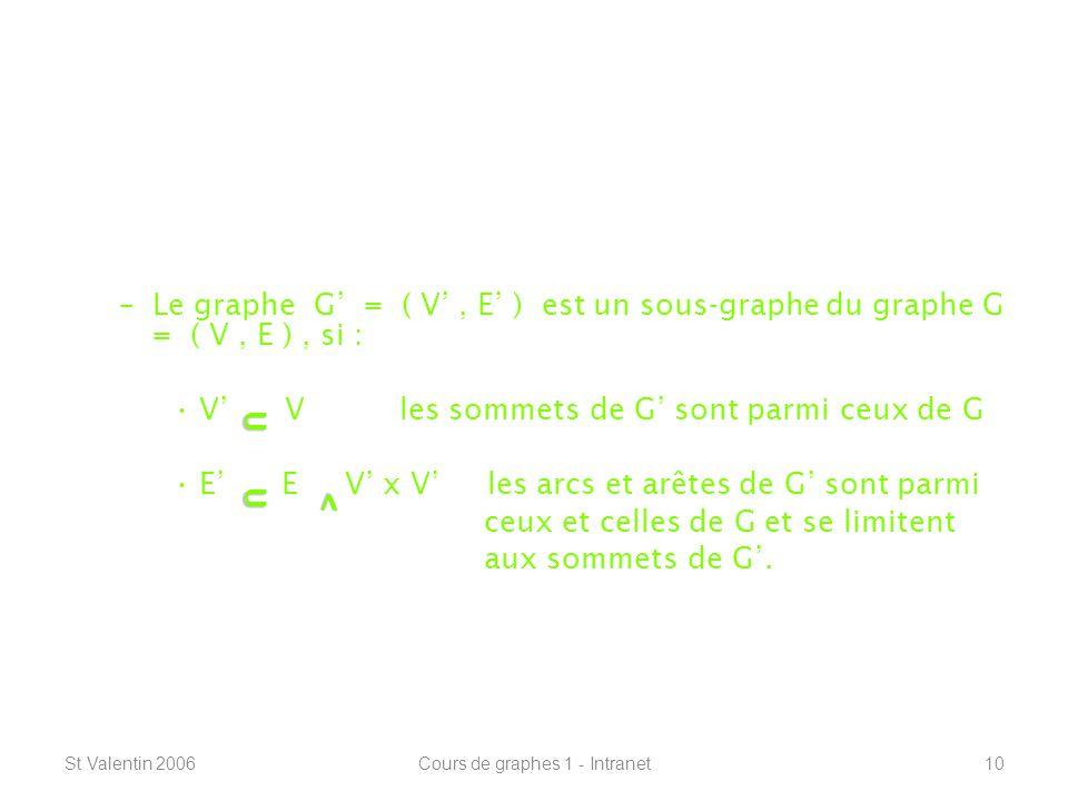 St Valentin 2006Cours de graphes 1 - Intranet10 Définitions de base ----------------------------------------------------------------- Sous-graphe G dun graphe G : –Le graphe G = ( V, E ) est un sous-graphe du graphe G = ( V, E ), si : V V les sommets de G sont parmi ceux de G E E V x V les arcs et arêtes de G sont parmi ceux et celles de G et se limitent aux sommets de G.