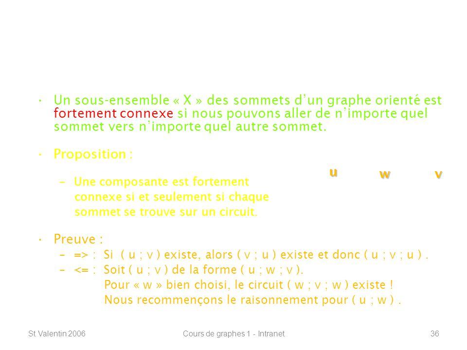 St Valentin 2006Cours de graphes 1 - Intranet36 Définitions de base ----------------------------------------------------------------- Pour un graphe orienté : Un sous-ensemble « X » des sommets dun graphe orienté est fortement connexe si nous pouvons aller de nimporte quel sommet vers nimporte quel autre sommet.