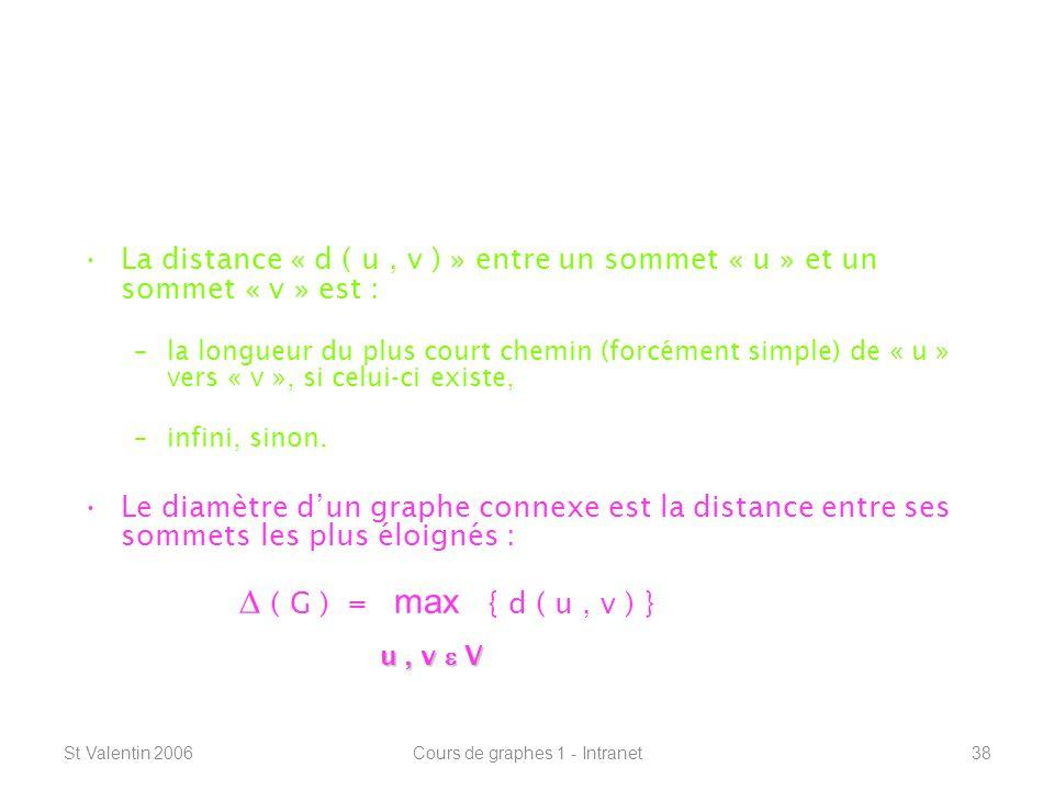 St Valentin 2006Cours de graphes 1 - Intranet38 Définitions de base ----------------------------------------------------------------- Distances et diamètre : La distance « d ( u, v ) » entre un sommet « u » et un sommet « v » est : –la longueur du plus court chemin (forcément simple) de « u » vers « v », si celui-ci existe, –infini, sinon.