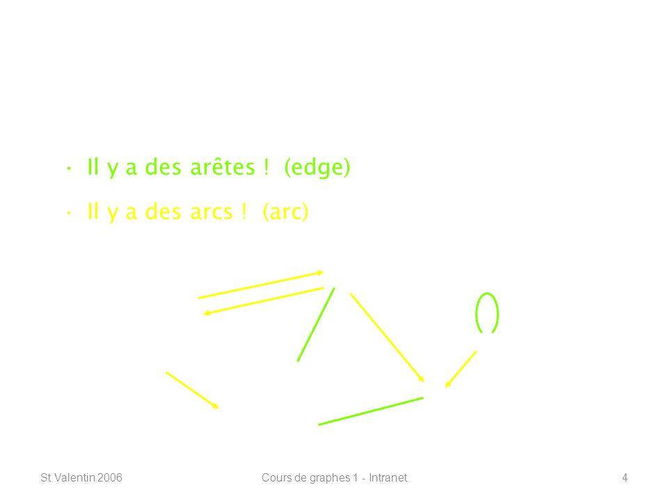 St Valentin 2006Cours de graphes 1 - Intranet5 Définitions de base ----------------------------------------------------------------- Formellement : Il y a lensemble « V » des sommets.