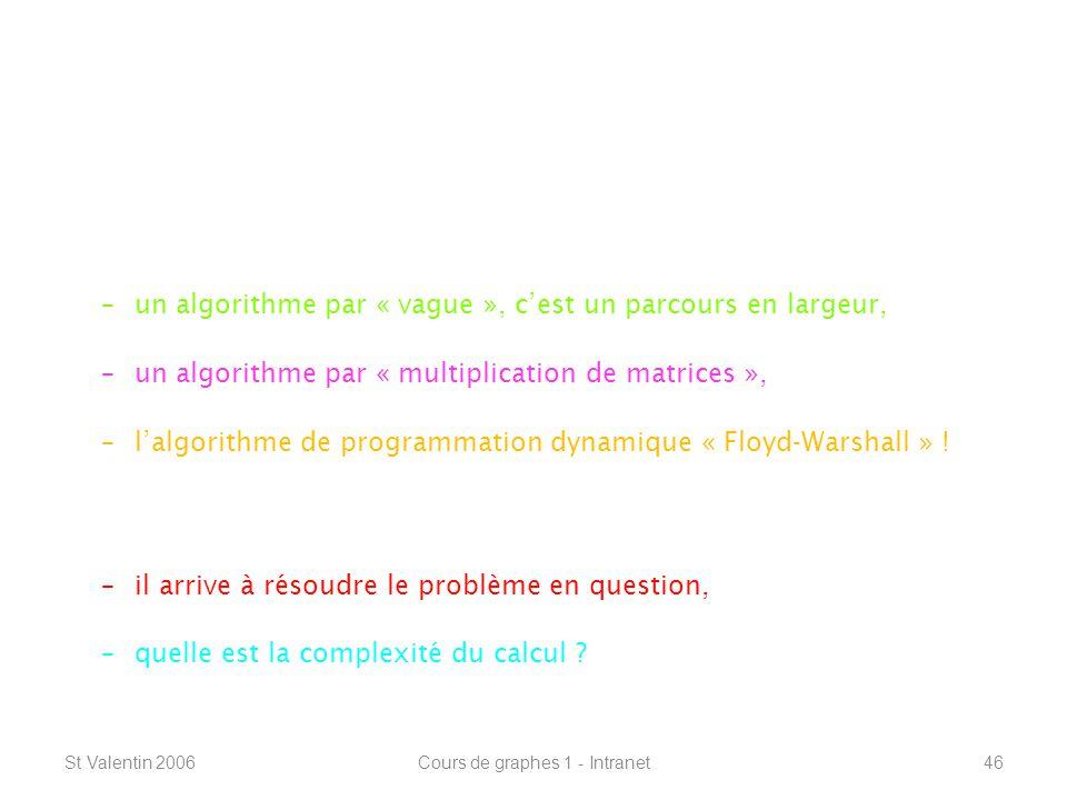 St Valentin 2006Cours de graphes 1 - Intranet46 Connexité – plus courts chemins ----------------------------------------------------------------- Nous utilisons trois algorithmes : –un algorithme par « vague », cest un parcours en largeur, –un algorithme par « multiplication de matrices », –lalgorithme de programmation dynamique « Floyd-Warshall » .