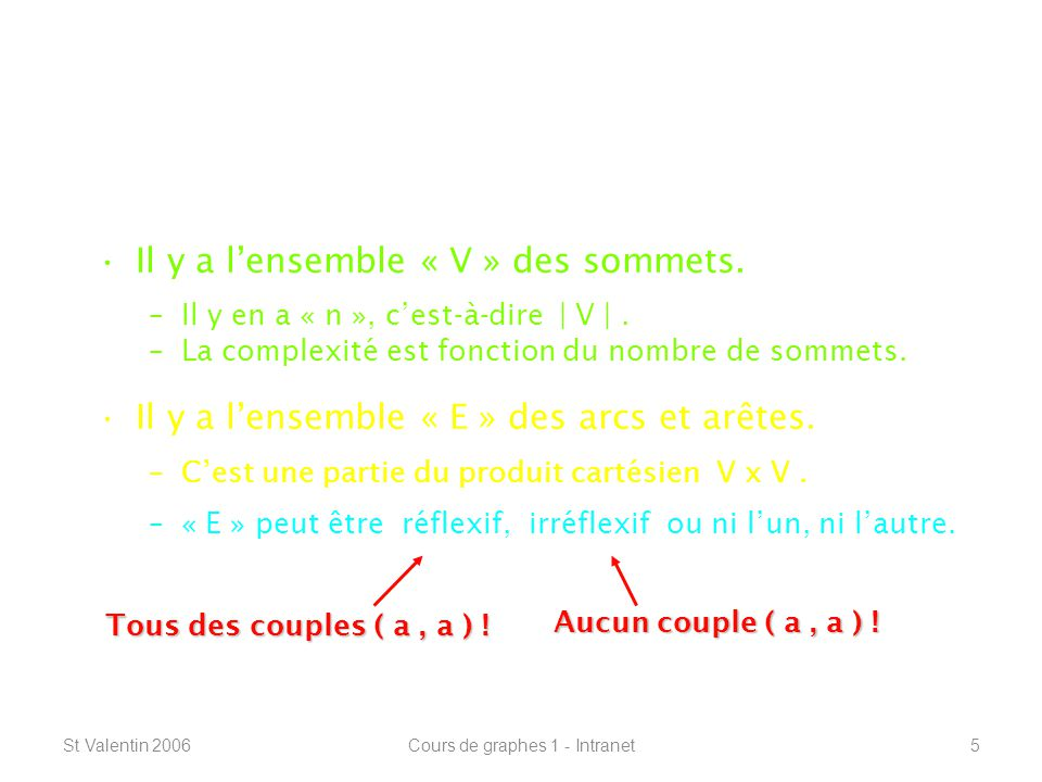 St Valentin 2006Cours de graphes 1 - Intranet6 Définitions de base ----------------------------------------------------------------- ( a, b ) ssi ( b, a ) .