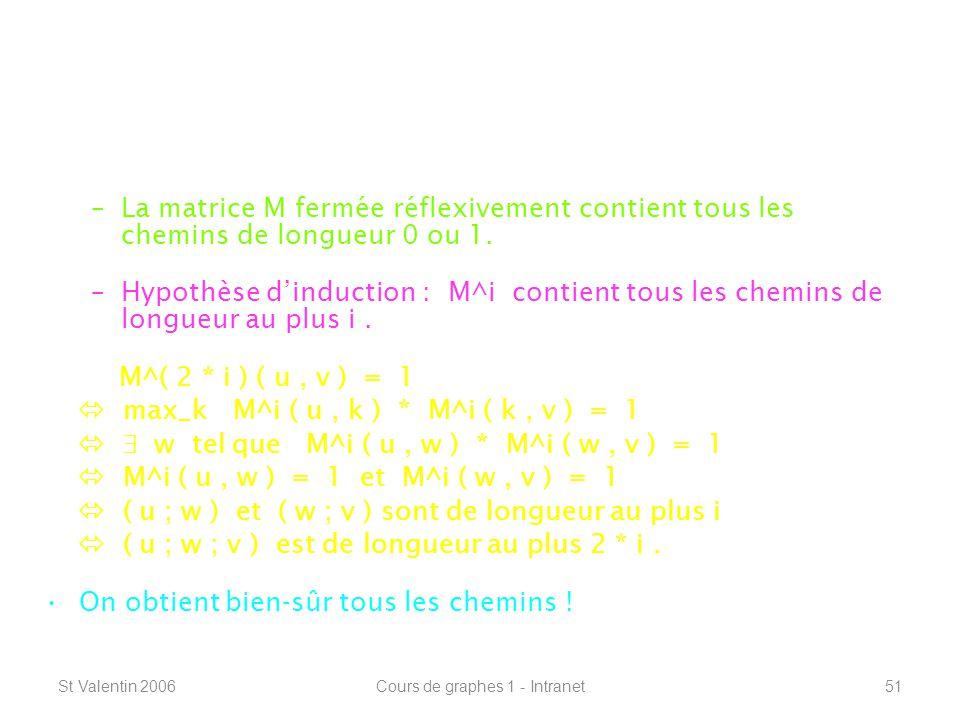 St Valentin 2006Cours de graphes 1 - Intranet51 Connexité – plus courts chemins ----------------------------------------------------------------- Preuve de la propriété : –La matrice M fermée réflexivement contient tous les chemins de longueur 0 ou 1.