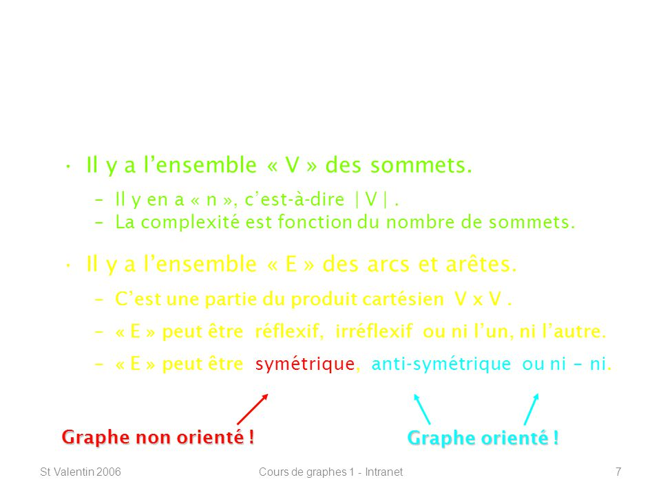 St Valentin 2006Cours de graphes 1 - Intranet18 Définitions de base -----------------------------------------------------------------12 3 4 5 6 1 23456 V F F F F F Le degré dun sommet « u » : Le degré sortant : D+ ( u ) Le degré entrant : D - ( u ) V V V V V V D+ ( u ) =   V+ ( u )   D - ( u ) =   V - ( u )   V V FF FFF FF FF FFFF FF FF FF FF F Si le graphe est symétrique : D ( u ) = D+ ( u ) = D - ( u ) Le degré dun graphe G = ( V, E ) : D( G ) = max { D ( u ) } u V