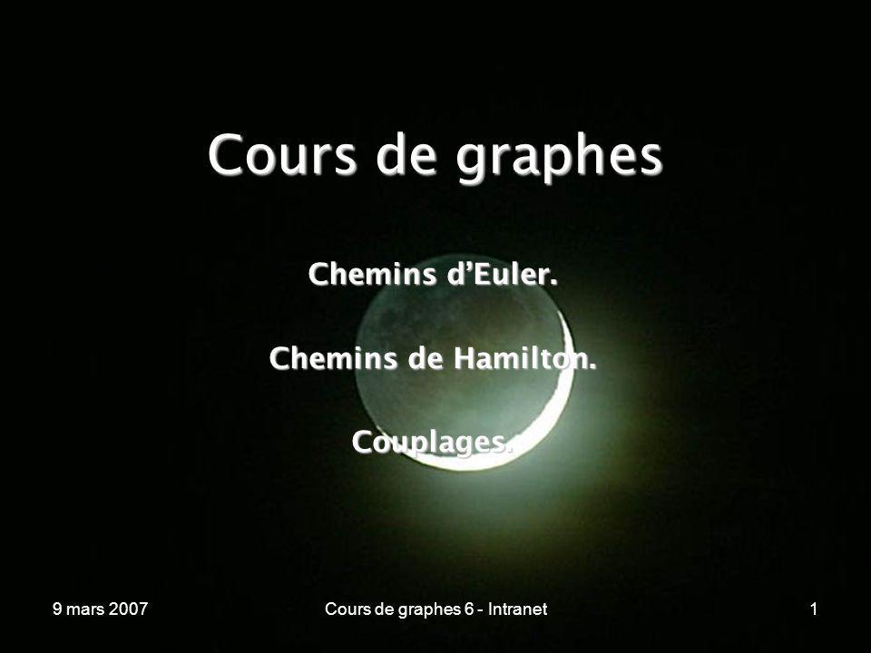 9 mars 2007Cours de graphes 6 - Intranet12 Preuve du théorème dEuler ----------------------------------------------------------------- Admettons les conditions de parité sur les degrés et déduisons-en lexistence dun chemin ou cycle dEuler !Admettons les conditions de parité sur les degrés et déduisons-en lexistence dun chemin ou cycle dEuler .