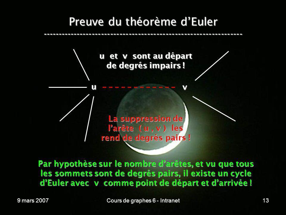 9 mars 2007Cours de graphes 6 - Intranet13 Preuve du théorème dEuler ----------------------------------------------------------------- u v u et v sont