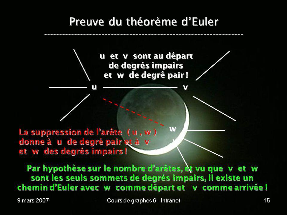 9 mars 2007Cours de graphes 6 - Intranet15 Preuve du théorème dEuler ----------------------------------------------------------------- u v u et v sont