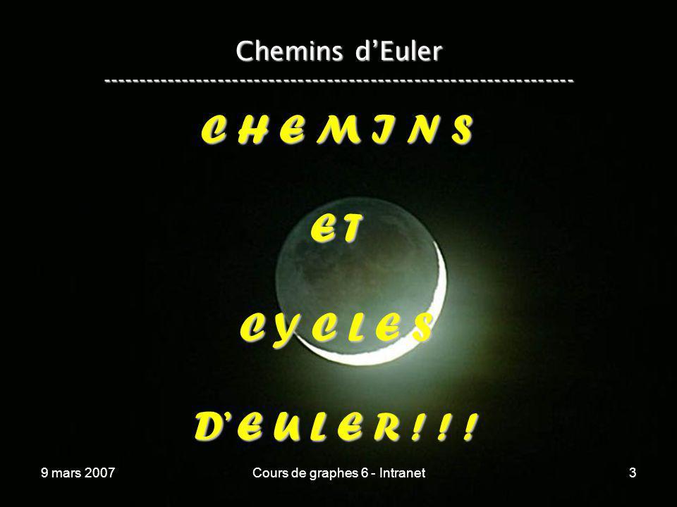 9 mars 2007Cours de graphes 6 - Intranet14 Preuve du théorème dEuler ----------------------------------------------------------------- Admettons les conditions de parité sur les degrés et déduisons-en lexistence dun chemin ou cycle dEuler !Admettons les conditions de parité sur les degrés et déduisons-en lexistence dun chemin ou cycle dEuler .