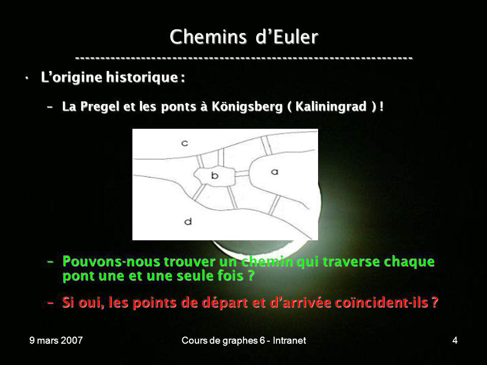 9 mars 2007Cours de graphes 6 - Intranet15 Preuve du théorème dEuler ----------------------------------------------------------------- u v u et v sont au départ de degrés impairs et w de degré pair .