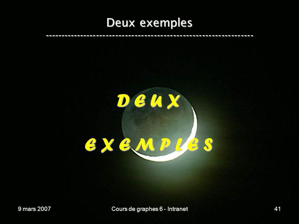 9 mars 2007Cours de graphes 6 - Intranet41 Deux exemples ----------------------------------------------------------------- D E U X E X E M P L E S