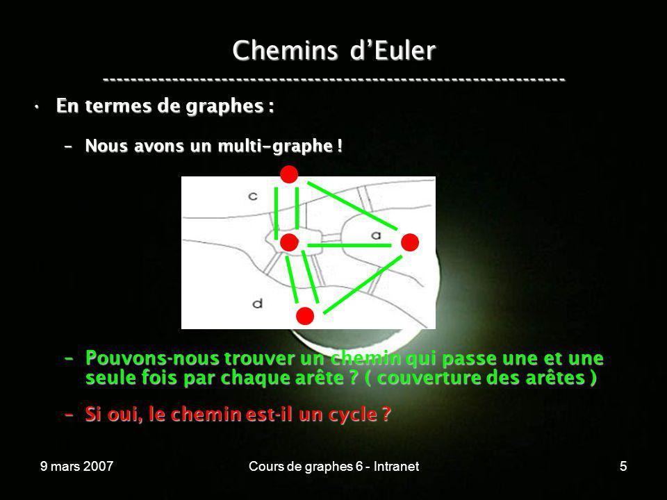 9 mars 2007Cours de graphes 6 - Intranet56 Daprès le lemme il nous reste : - soit des sommets isolés, - soit des cycles de longueur paire qui alternent les arêtes, - soit des chemins qui alternent les arêtes et dont chaque extrémité est non saturée pour lun des couplages.