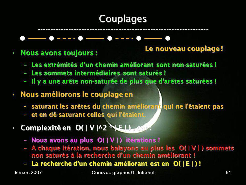 9 mars 2007Cours de graphes 6 - Intranet51 Couplages ----------------------------------------------------------------- Nous avons toujours :Nous avons