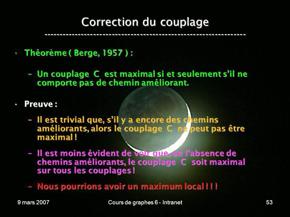 9 mars 2007Cours de graphes 6 - Intranet53 Correction du couplage ----------------------------------------------------------------- Théorème ( Berge,