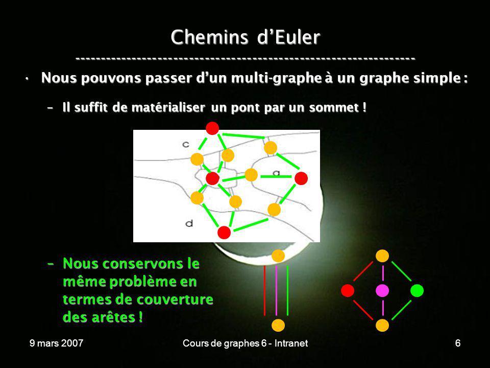 9 mars 2007Cours de graphes 6 - Intranet37 Chemins et cycles de Hamilton ----------------------------------------------------------------- Une problématique particulière :Une problématique particulière : –Le problème du voyageur de commerce consiste à considérer un graphe pondéré complet et à trouver le cycle de Hamilton le moins cher parmi un nombre exponentiel de cycles de Hamilton .
