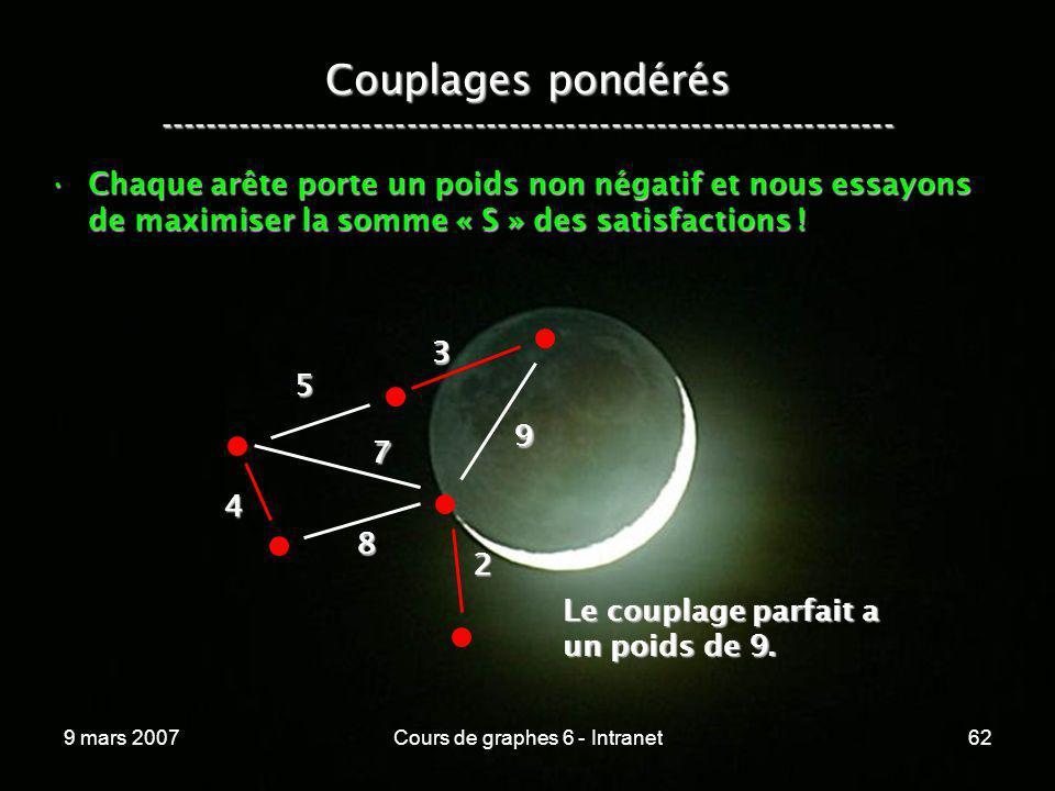 9 mars 2007Cours de graphes 6 - Intranet62 Couplages pondérés ----------------------------------------------------------------- Chaque arête porte un