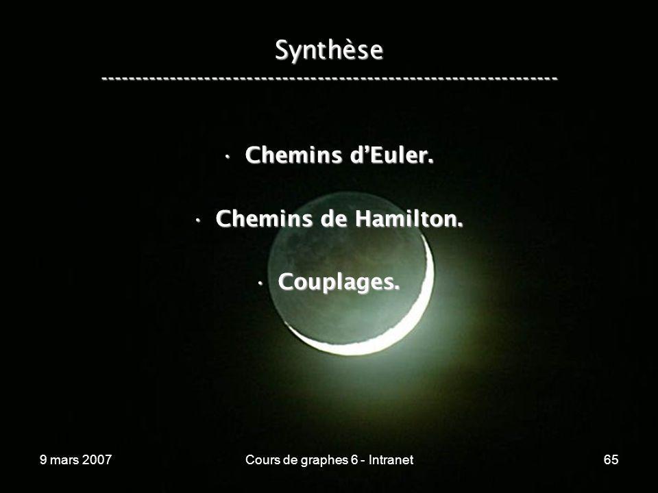 9 mars 2007Cours de graphes 6 - Intranet65 Synthèse ----------------------------------------------------------------- Chemins dEuler.Chemins dEuler. C
