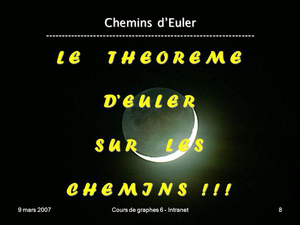9 mars 2007Cours de graphes 6 - Intranet9 Chemins dEuler ----------------------------------------------------------------- Le théorème dEuler (1736) :Le théorème dEuler (1736) : –Un multi-graphe possède un chemin dEuler si et seulement si tous ses sommets, sauf peut-être deux, sont de degré pair .