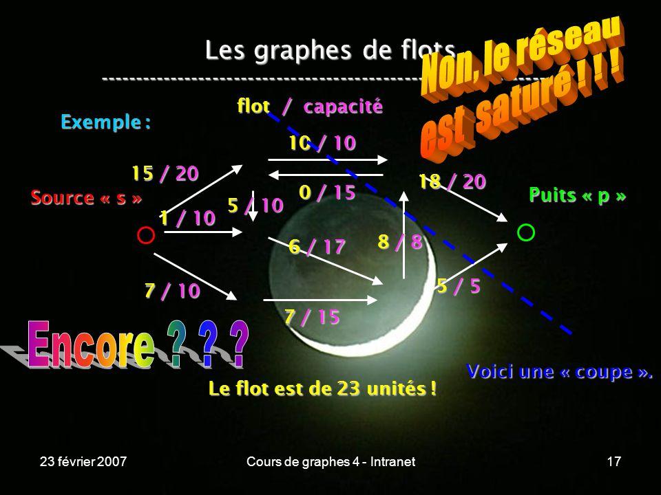 23 février 2007Cours de graphes 4 - Intranet17 Les graphes de flots ----------------------------------------------------------------- Exemple : 15 / 20 1 / 10 5 / 10 7 / 10 7 / 15 6 / 17 5 / 5 0 / 15 10 / 10 8 / 8 18 / 20 Source « s » Puits « p » flot / capacité Le flot est de 23 unités .