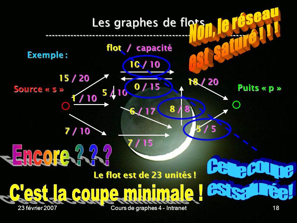23 février 2007Cours de graphes 4 - Intranet18 Les graphes de flots ----------------------------------------------------------------- Exemple : 15 / 20 1 / 10 5 / 10 7 / 10 7 / 15 6 / 17 5 / 5 0 / 15 10 / 10 8 / 8 18 / 20 Source « s » Puits « p » flot / capacité Le flot est de 23 unités !
