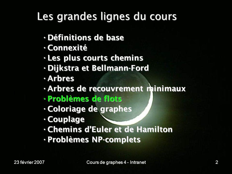 23 février 2007Cours de graphes 4 - Intranet23 Application ----------------------------------------------------------------- Le flot maximal sur ce graphe donne le nombre maximal de voyageurs que le nombre maximal de voyageurs que la SNCF peut prendre en charge, la SNCF peut prendre en charge,...