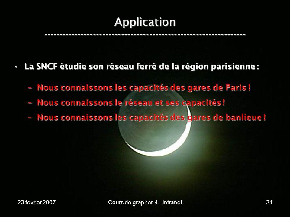 23 février 2007Cours de graphes 4 - Intranet21 Application ----------------------------------------------------------------- La SNCF étudie son réseau ferré de la région parisienne :La SNCF étudie son réseau ferré de la région parisienne : –Nous connaissons les capacités des gares de Paris .