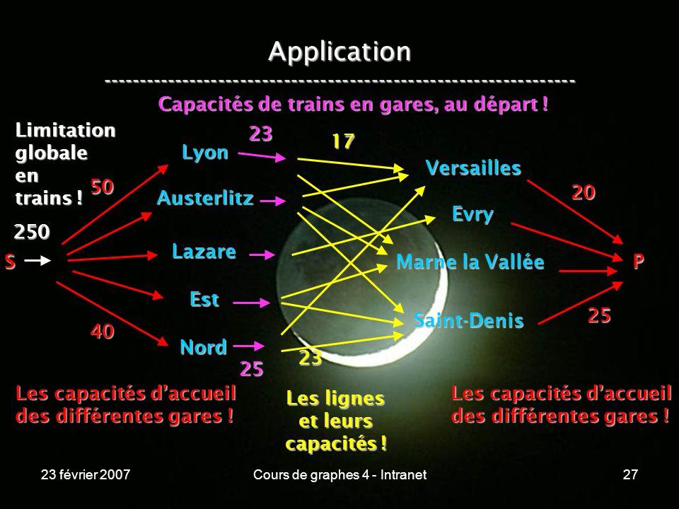 23 février 2007Cours de graphes 4 - Intranet27 Application ----------------------------------------------------------------- Lyon Austerlitz Lazare Est Nord Versailles Evry Marne la Vallée Saint-Denis S 50 40 Les capacités daccueil des différentes gares .