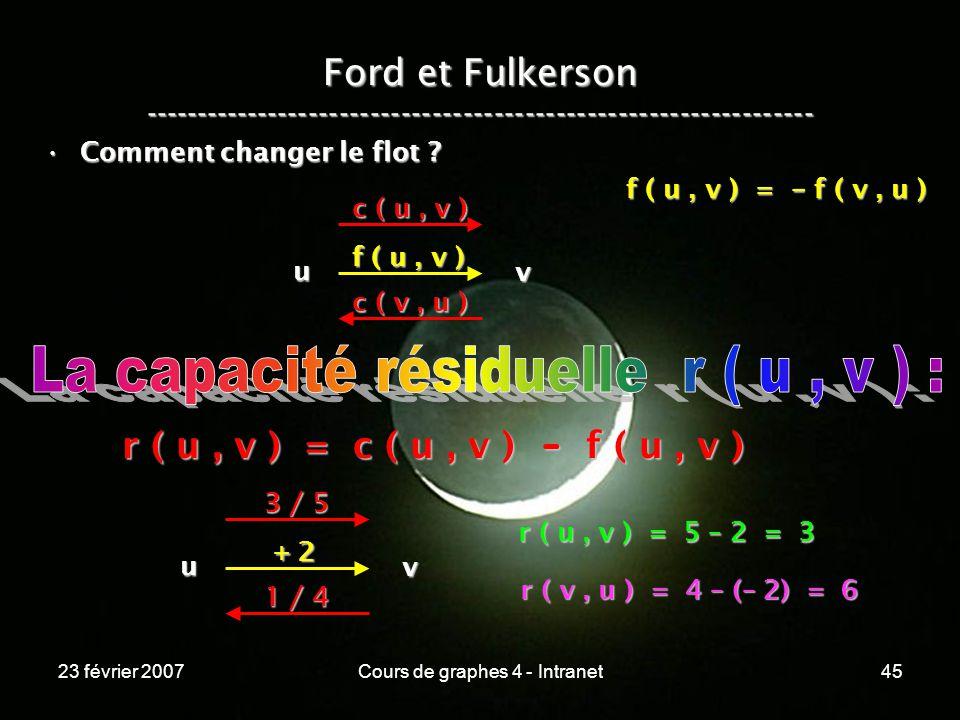 23 février 2007Cours de graphes 4 - Intranet45 Ford et Fulkerson ----------------------------------------------------------------- Comment changer le flot Comment changer le flot .
